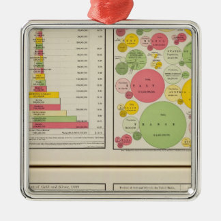 Gold and Silver Statistical Charts Christmas Ornament