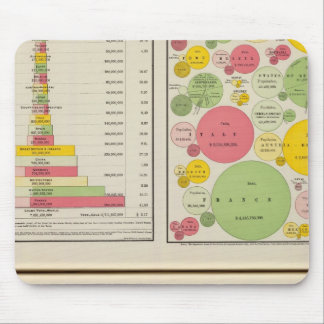 Gold and Silver Statistical Charts Mouse Pad