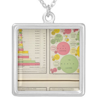 Gold and Silver Statistical Charts Silver Plated Necklace