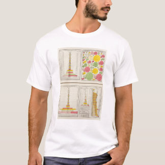 Gold and Silver Statistical Charts T-Shirt