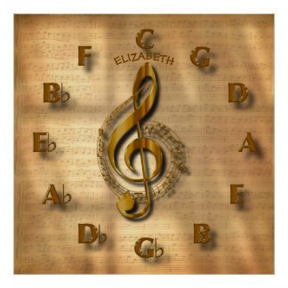 Gold Treble Clef Clock With Circle Of Fifths Music Poster