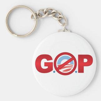 GOP - NObama Keychain