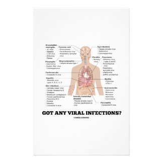 Got Any Viral Infections? Medical Anatomical Customised Stationery