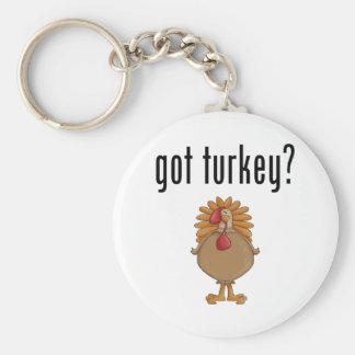 Got Turkey? Keychains