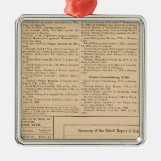 Governors of Delaware Christmas Ornament