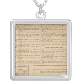 Governors of Delaware Silver Plated Necklace