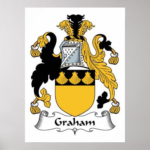 Graham Family Crest Poster