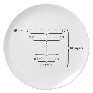 """""""GRAHAM'S NUMBER"""" PARTY PLATE"""