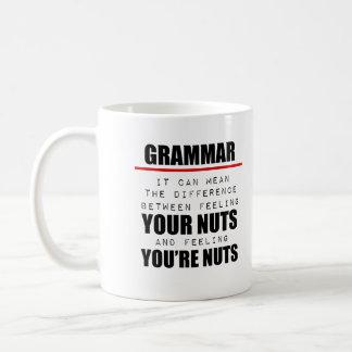 Grammar Feeling Your Nuts Coffee Mug