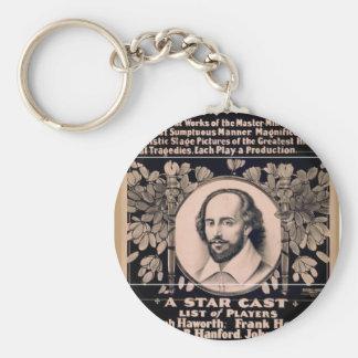 Grand Shakespearian Festival Keychains