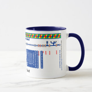 Grand Union Canal Route Map (2 of 4) Mug