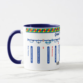 Grand Union Canal Route Map (3 of 4) Mug