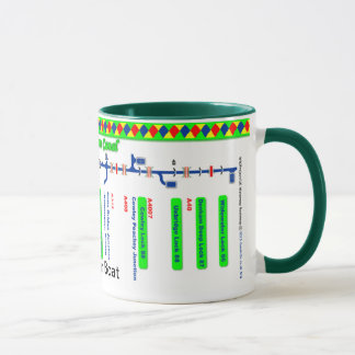 Grand Union Canal Route Map (4 of 4) Mug