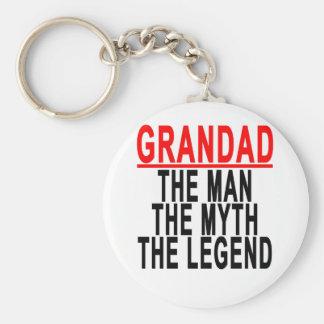Grandad The Man The Myth The Legend Shirts.png Basic Round Button Key Ring