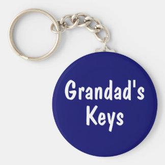 Grandad's Keys Key Ring