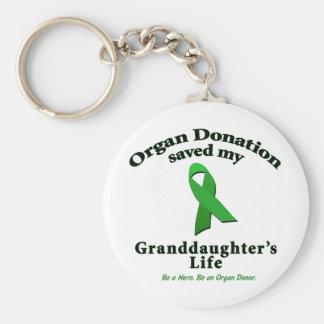 Granddaughter Transplant Basic Round Button Key Ring