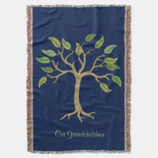 Grandparent's Family Tree Throw Blanket
