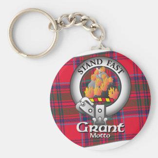 Grant Clan Key Ring