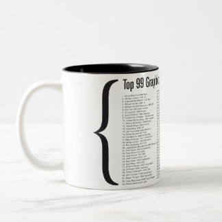 Graphic Design_Top 99_09 Two-Tone Mug