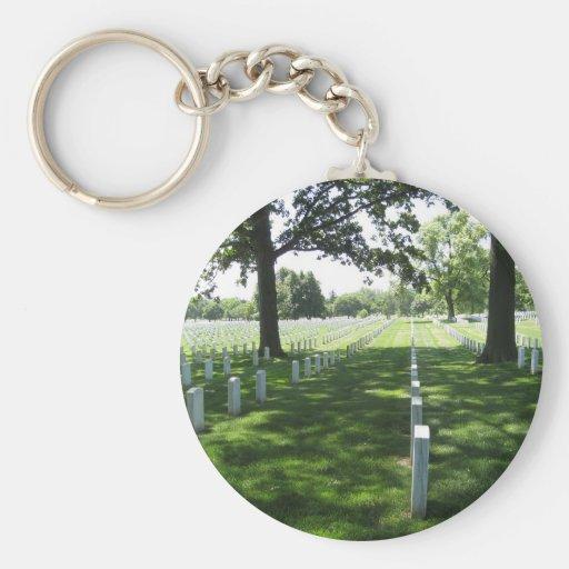 Gravestones in the Shade Keychain