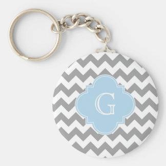 Gray Wht Chevron Lt Blue Quatrefoil Monogram Basic Round Button Key Ring