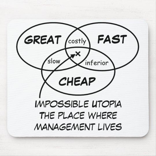 Great Fast Cheap - mousepad