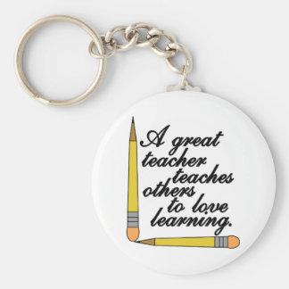 Great Teacher Basic Round Button Key Ring