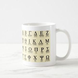 greek alphabet gifts coffee mug