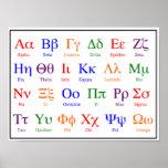 Greek Alphabet Poster--Colourful upper & lower Poster