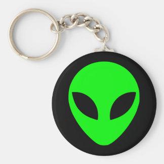 Green Alien Head Key Ring
