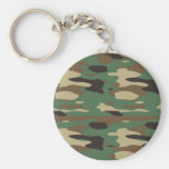 Green Camouflage Key Chain