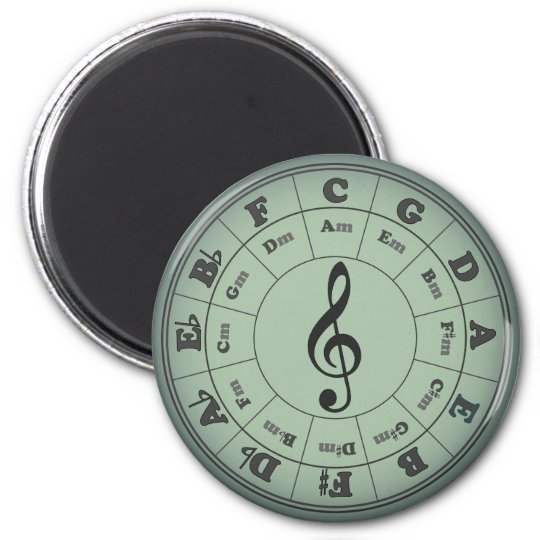 Green Circle of Fifths Round Magnet