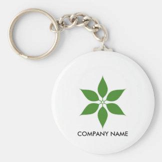 Green Customizable Keychain 2