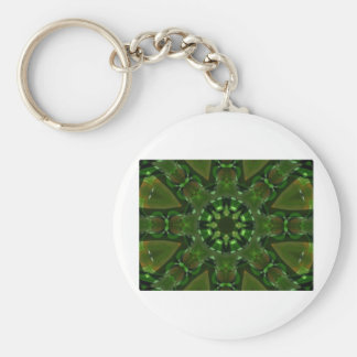 Green_Eyed_Monster resized.PNG Basic Round Button Key Ring