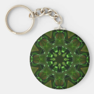 Green_Eyed_Monster resized.PNG Keychain
