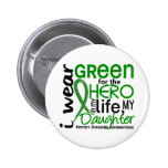 Green For Hero 2 Daughter Kidney Disease
