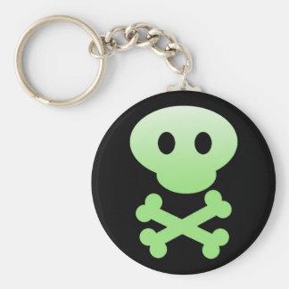 Green Gradient Skull Keychain