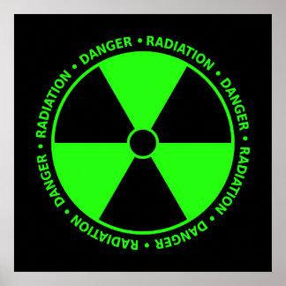 Green Radiation Symbol Poster