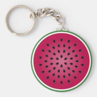 Green Red Watermelon Design Key Ring