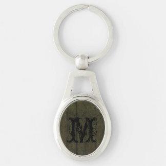 Green wood keychain