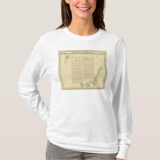 Greenland 11 T-Shirt