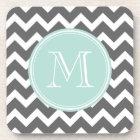 Grey and Mint Chevron with Custom Monogram Coaster