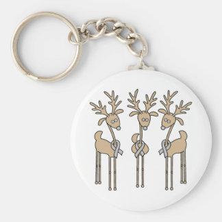 Grey Ribbon Reindeer (Diabetes) Key Ring
