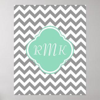Grey & White Zigzag Custom Monogram Poster