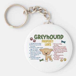 Greyhound Property Laws 4 Basic Round Button Key Ring