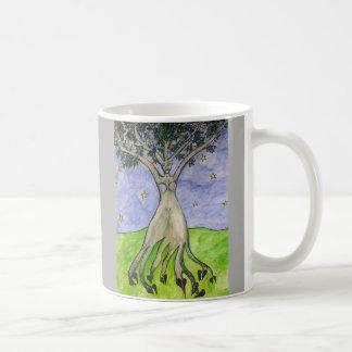 Growth from Struggle Coffee Mug