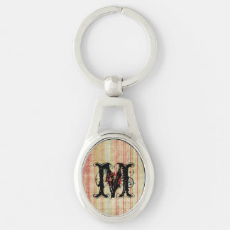 Grungy Bright Stripes with Flower Key Chains