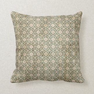 Grungy Green and Beige Pattern Throw Pillow