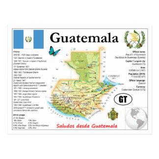 Guatemala Map Postcard