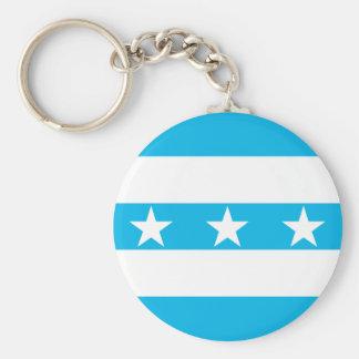 Guayaquil, Ecuador flag Key Ring